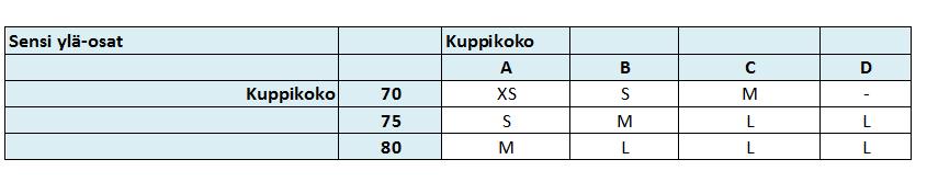 koko-opas_sensigraves_ekohelsinki